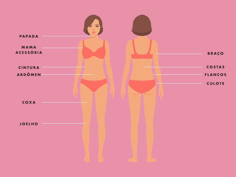 o que fazer perder barriga