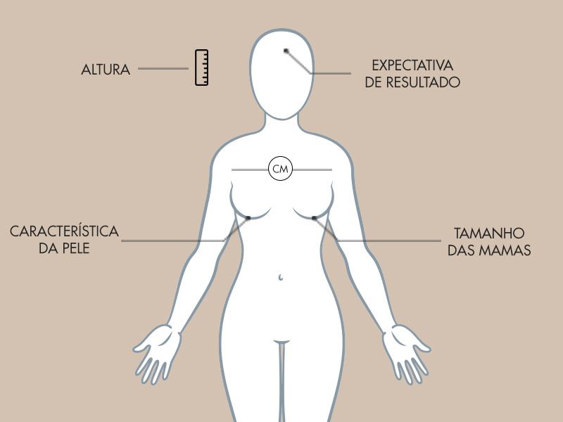 tamanhos protese mama