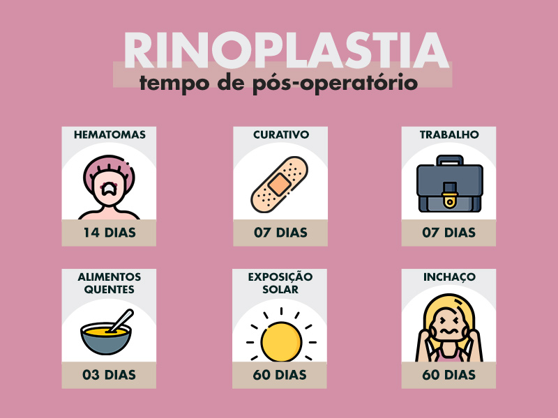 rinoplastia cuidados